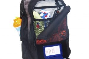 Diaper Bag Checklist – Diaper Bag Essentials