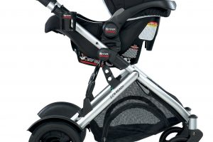 How To Choose A Stroller And Keep Your Sanity!